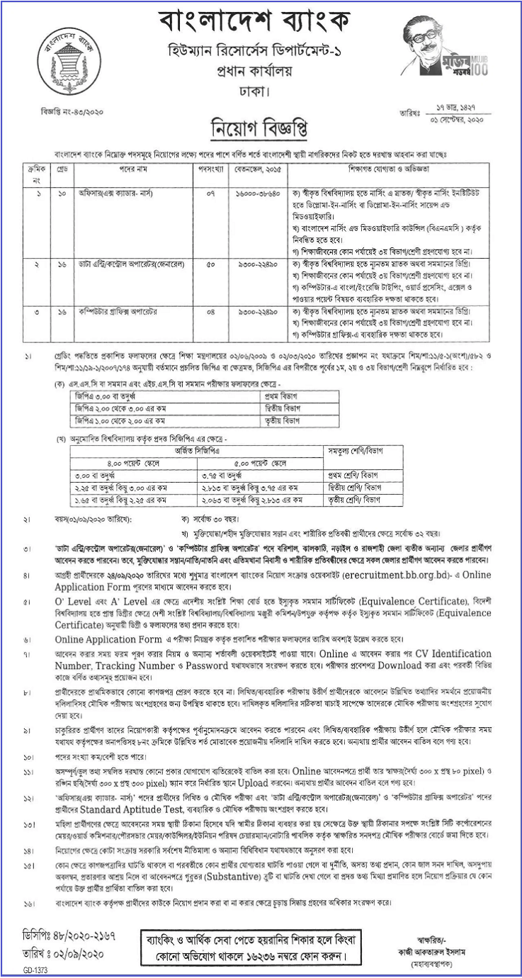 Bangladesh Bank Limited Job Circular