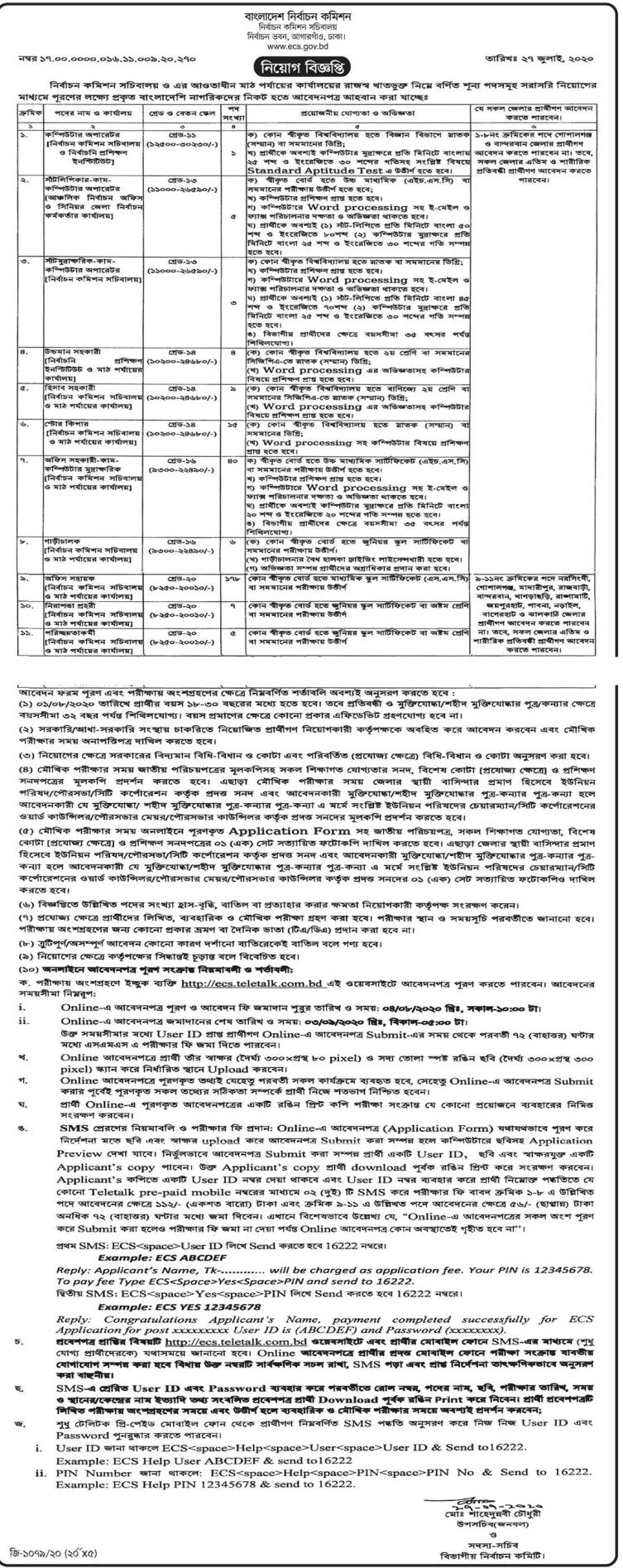 Election Commission Bangladesh ECS Job Circular