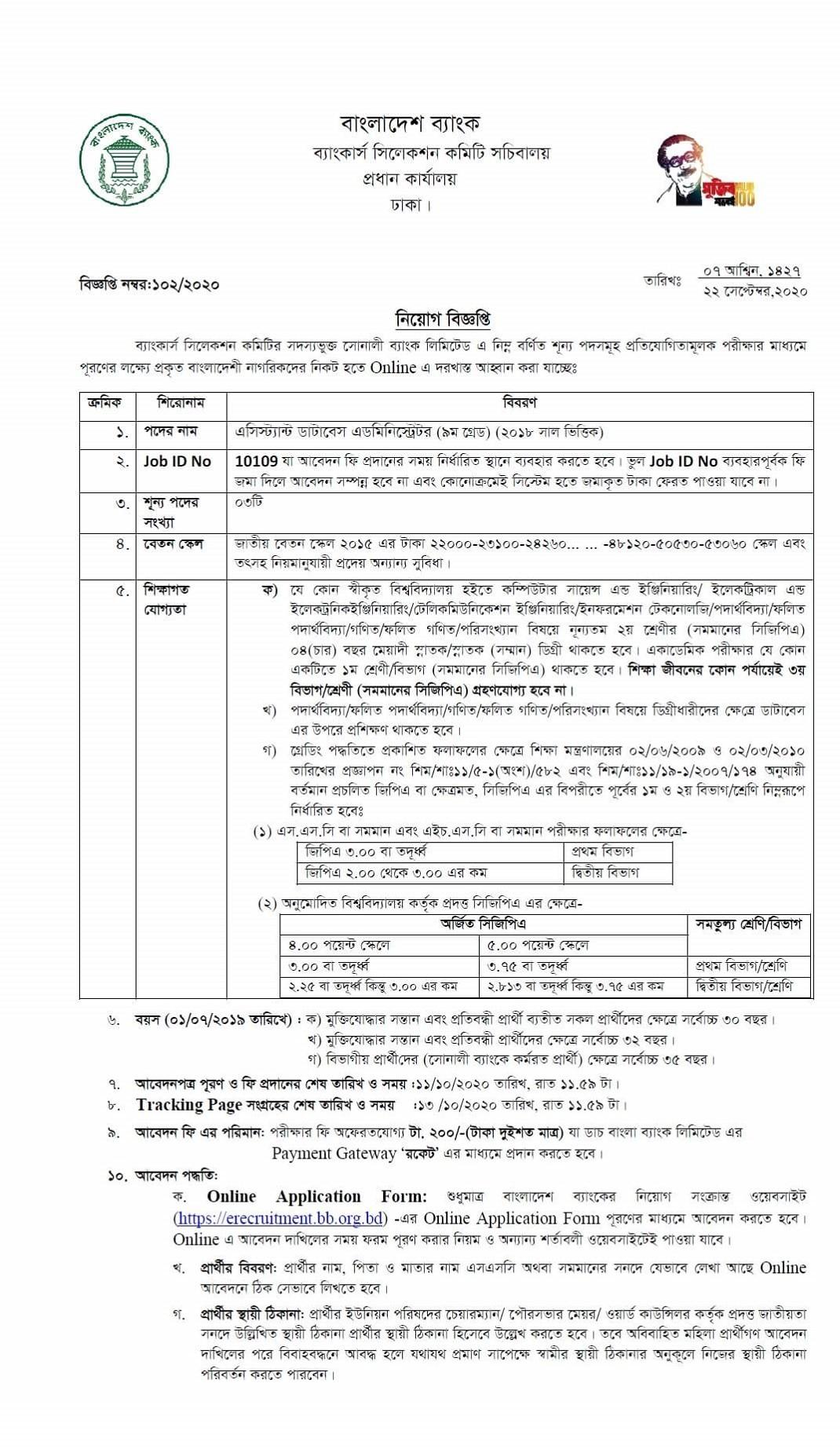 Sonali Bank Limited Job Circular Apply