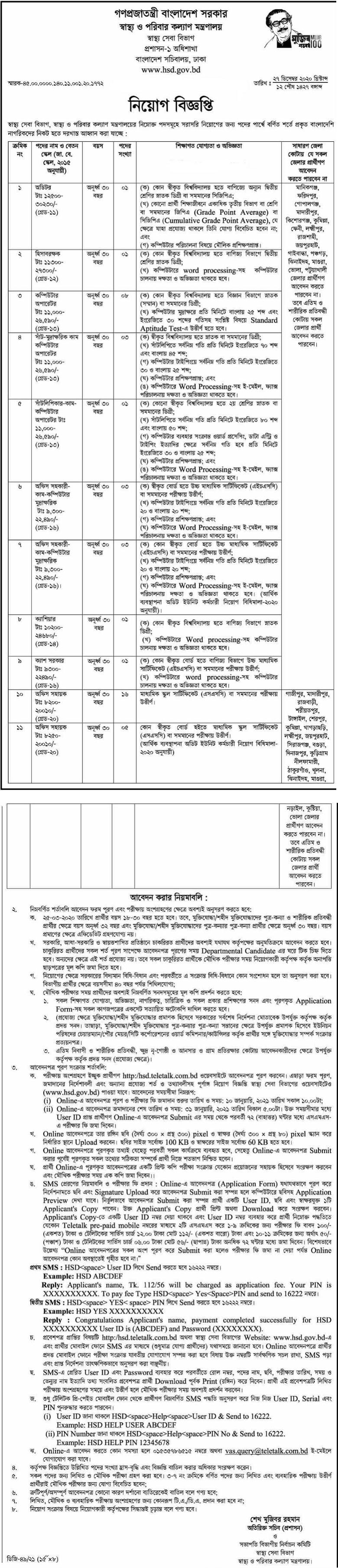Mohfw Job Circular 2021
