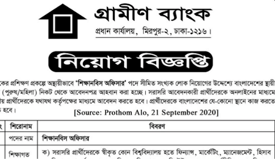 Grameen Bank Limited Job Circular