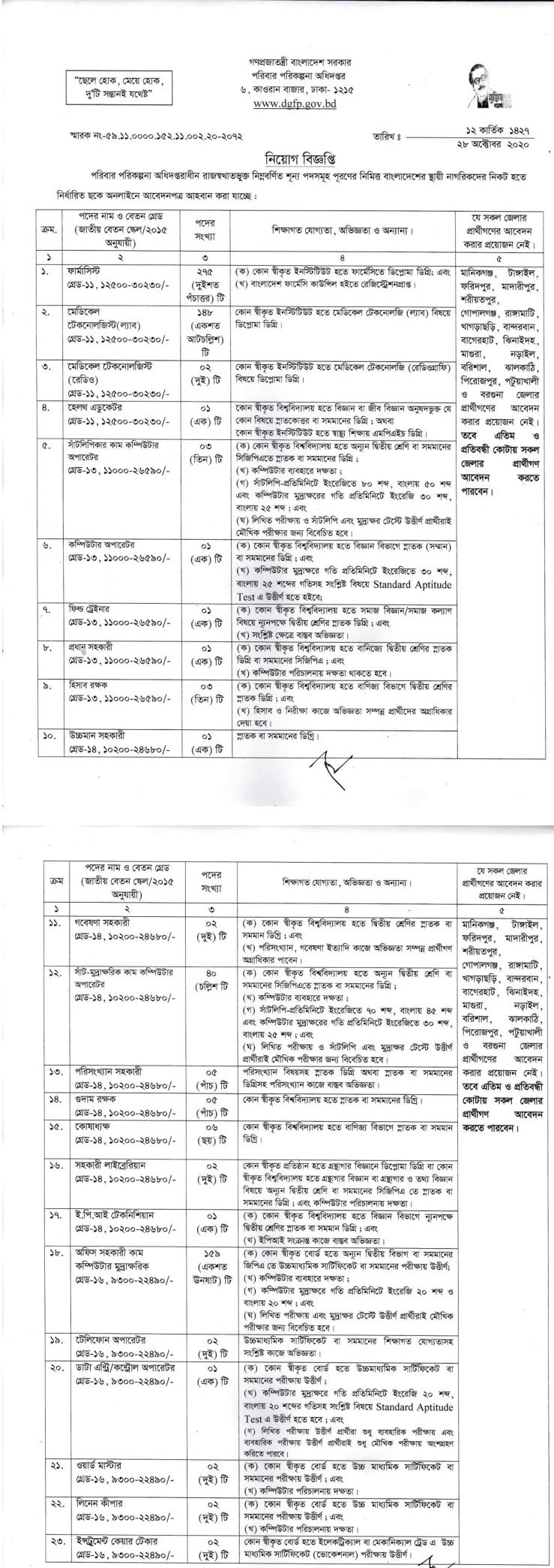 General of Family Planning DGFP Job Circular