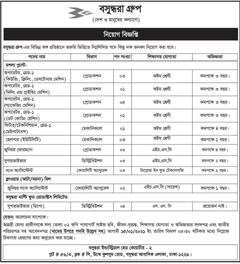 Bashundhara Group Job Circular 2021